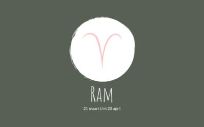 Zodiac Signs – Ram